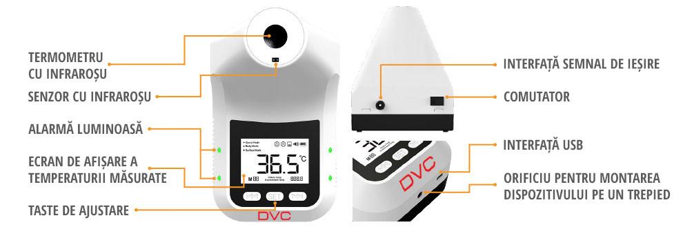 DVC IN-K3 PRO